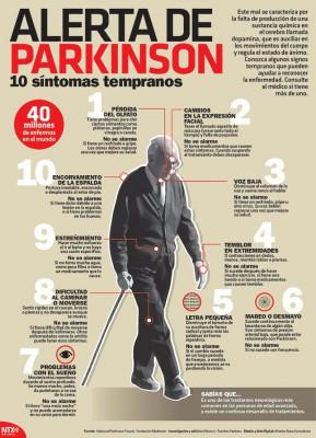 Parkinson síntomas